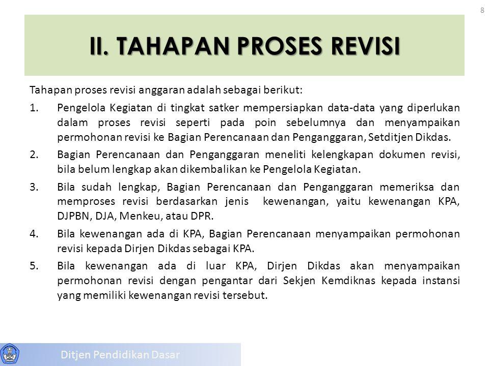 II. TAHAPAN PROSES REVISI