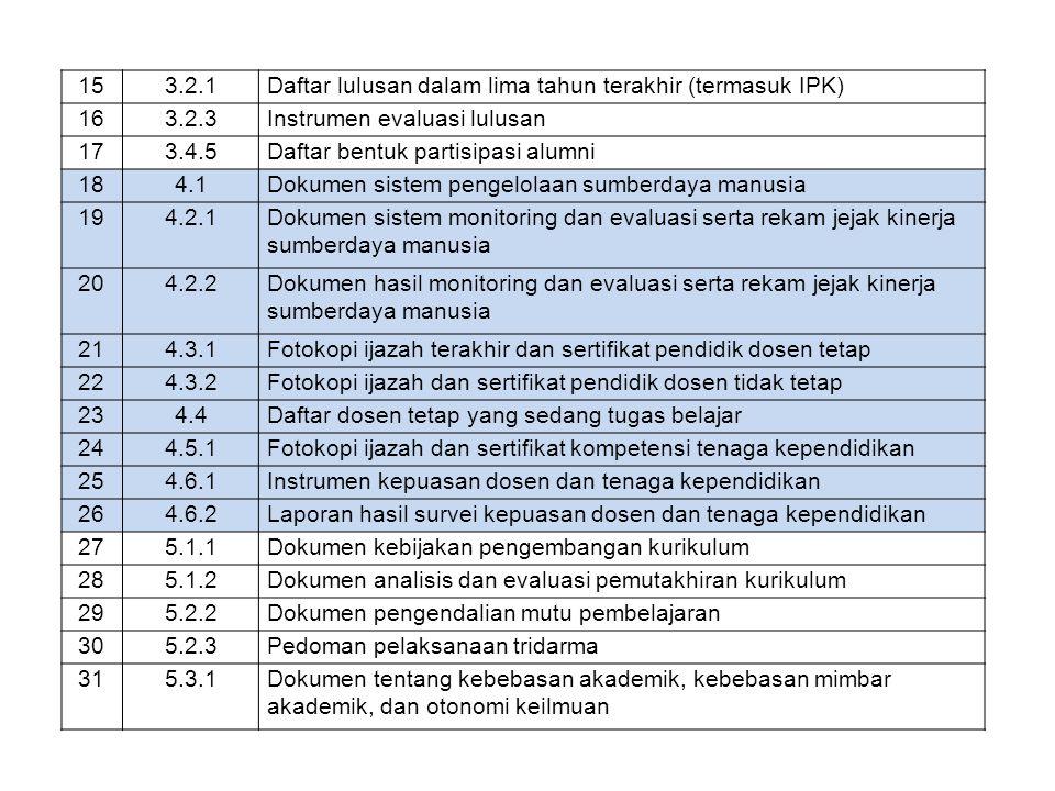 15 3.2.1. Daftar lulusan dalam lima tahun terakhir (termasuk IPK) 16. 3.2.3. Instrumen evaluasi lulusan.