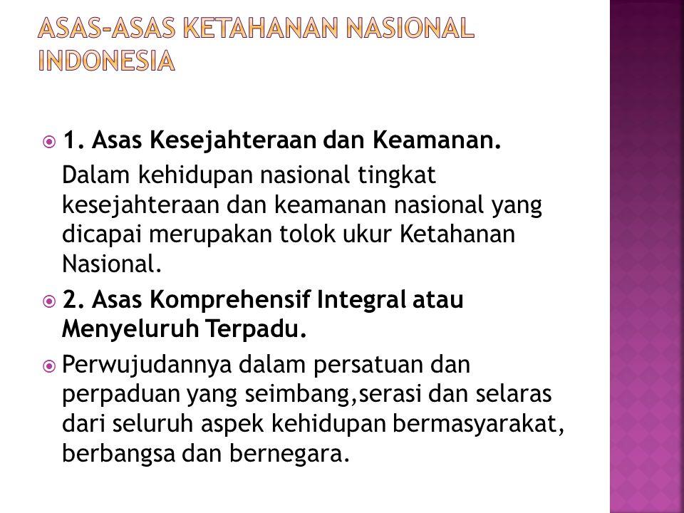 ASAS-ASAS KETAHANAN NASIONAL INDONESIA