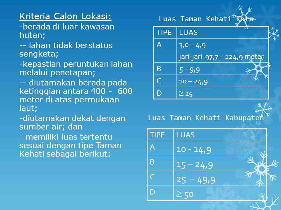 10 - 14,9 15 – 24,9 25 – 49,9  50 Kriteria Calon Lokasi: