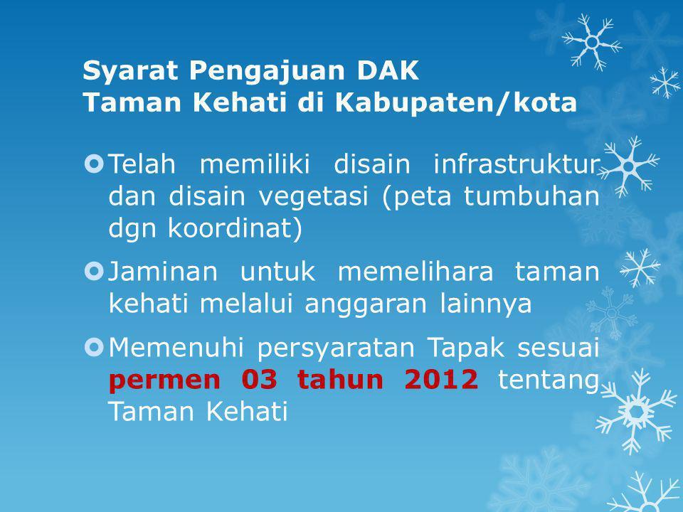 Syarat Pengajuan DAK Taman Kehati di Kabupaten/kota