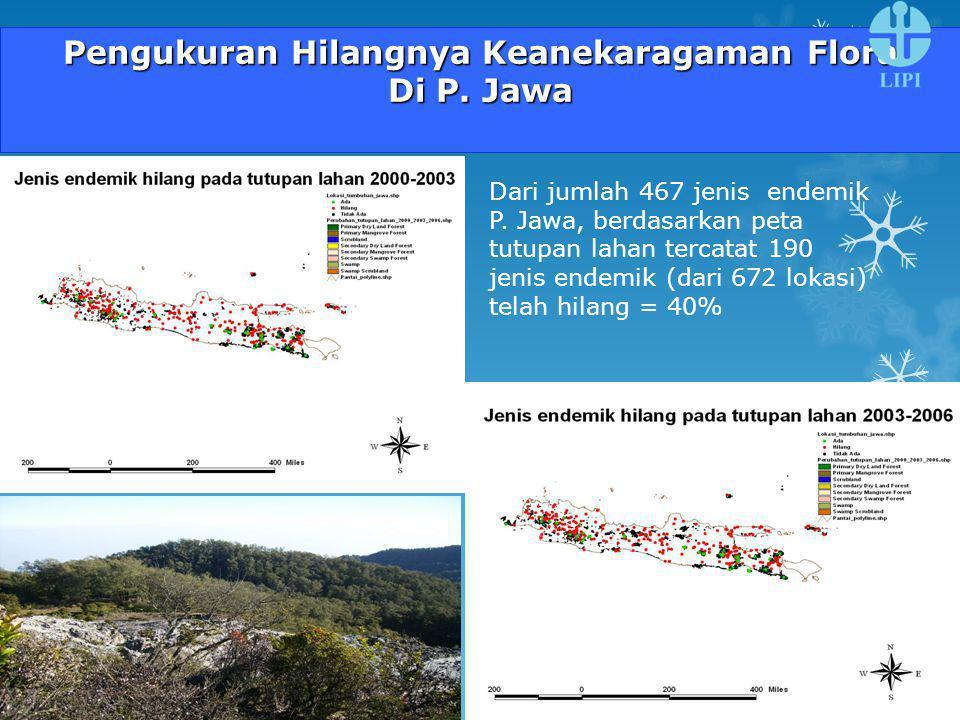 Pengukuran Hilangnya Keanekaragaman Flora Di P. Jawa