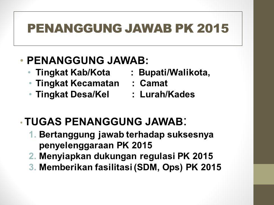 PENANGGUNG JAWAB PK 2015 PENANGGUNG JAWAB: