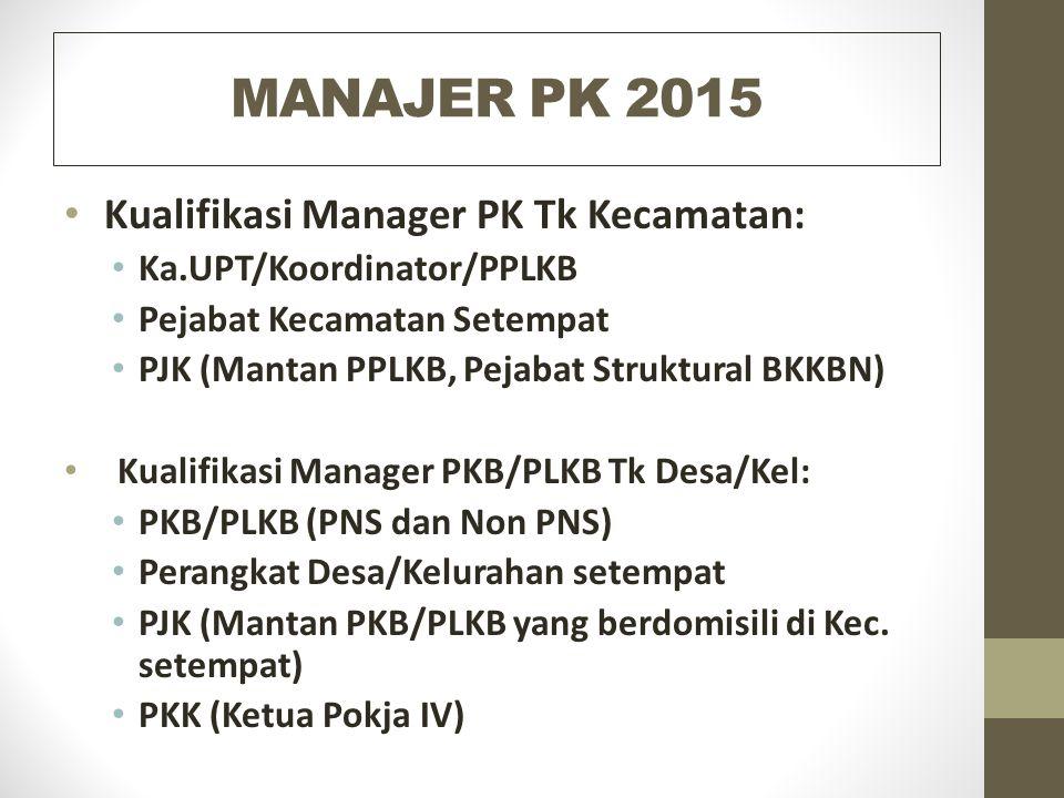 MANAJER PK 2015 Kualifikasi Manager PK Tk Kecamatan: