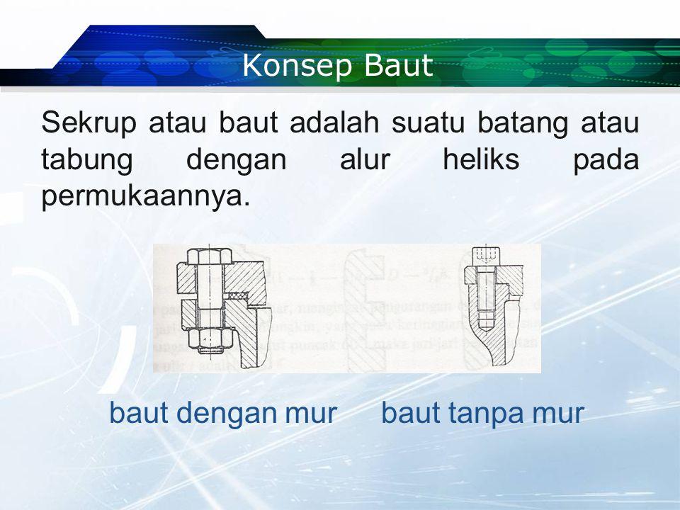 Konsep Baut Sekrup atau baut adalah suatu batang atau tabung dengan alur heliks pada permukaannya.