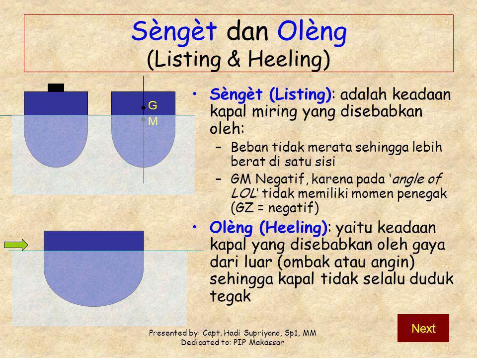 Sèngèt dan Olèng (Listing & Heeling)