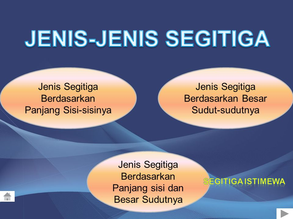 JENIS-JENIS SEGITIGA Jenis Segitiga Berdasarkan Panjang Sisi-sisinya