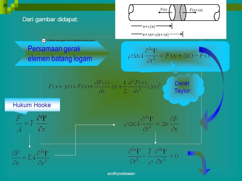 Persamaan gerak elemen batang logam Dari gambar didapat: Deret Taylor