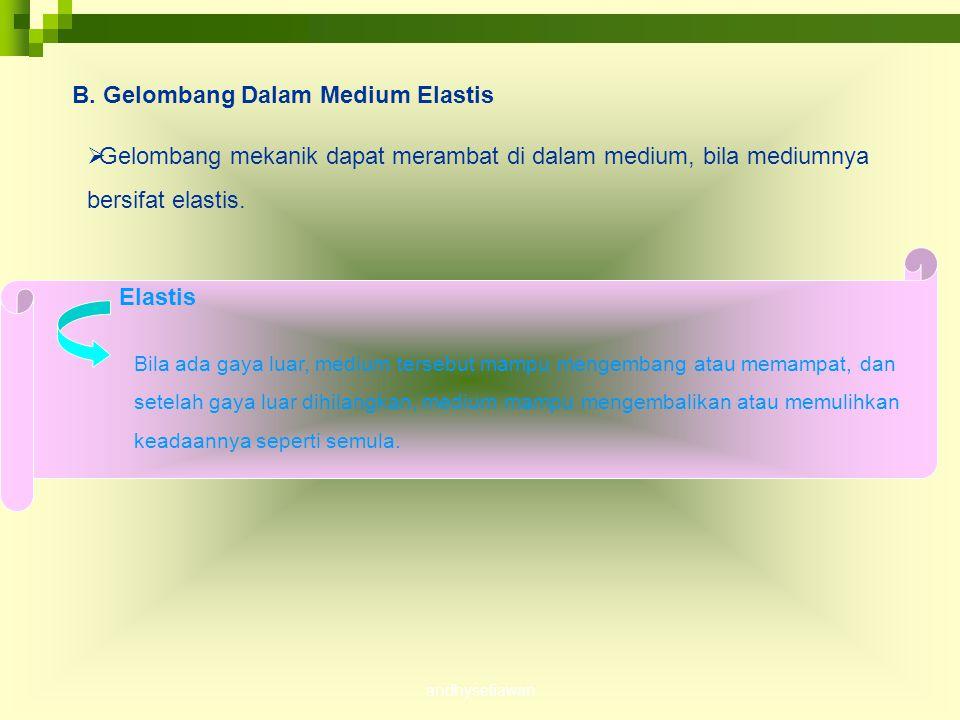 B. Gelombang Dalam Medium Elastis