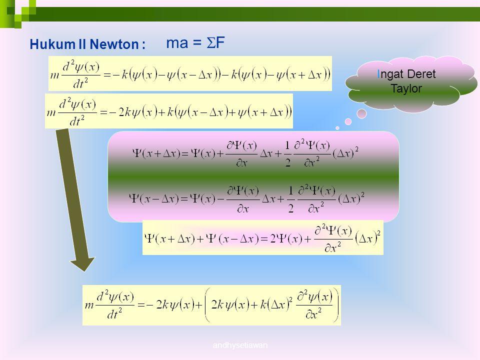 ma = F Hukum II Newton : Ingat Deret Taylor andhysetiawan