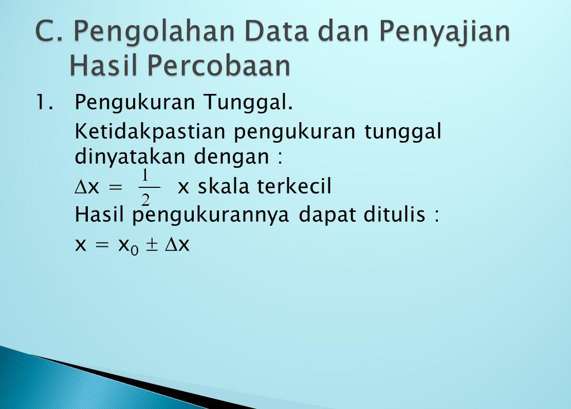 C. Pengolahan Data dan Penyajian Hasil Percobaan