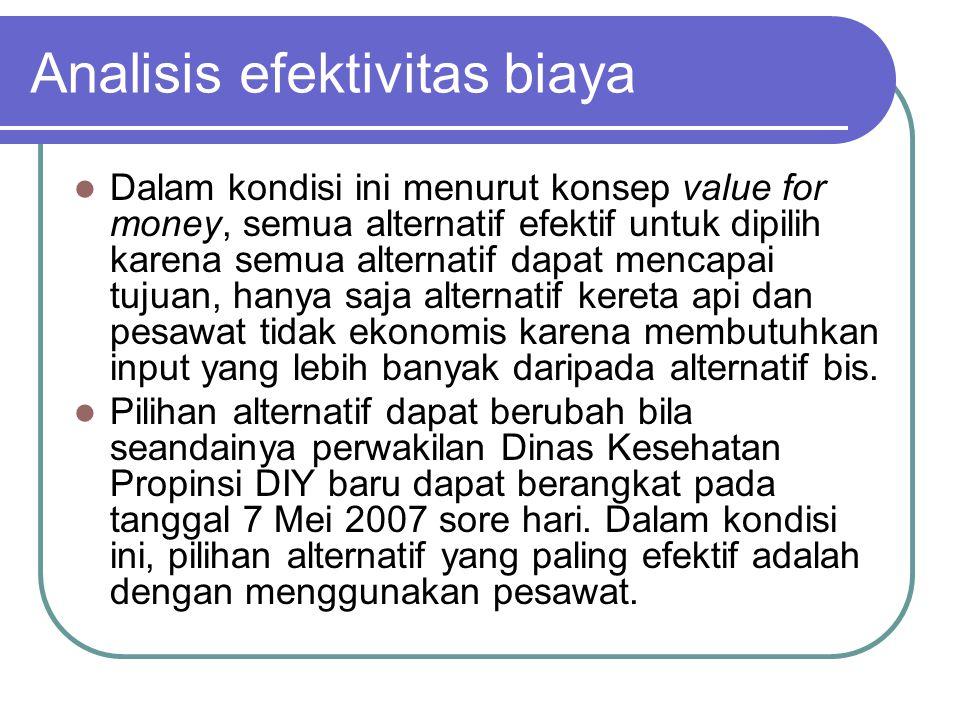 Analisis efektivitas biaya