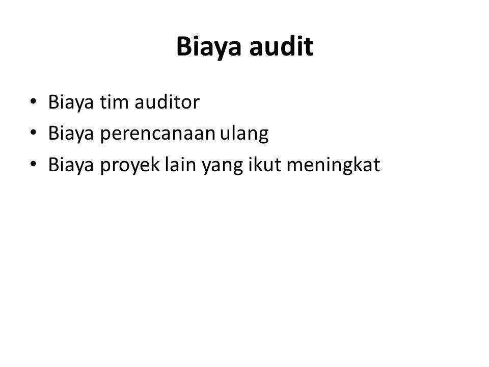 Biaya audit Biaya tim auditor Biaya perencanaan ulang