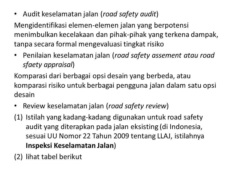 Audit keselamatan jalan (road safety audit)