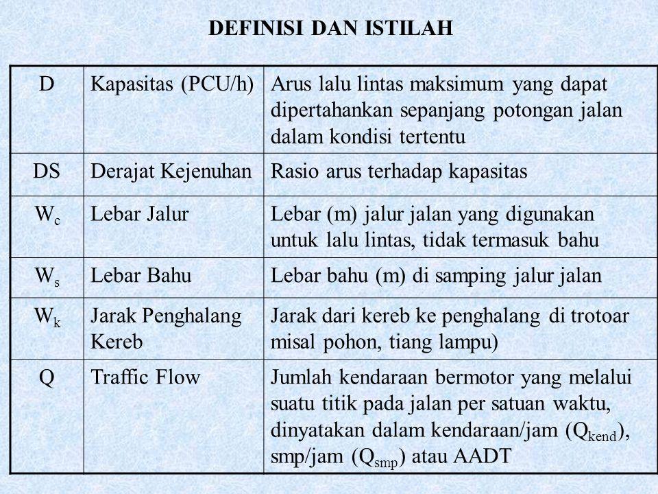 DEFINISI DAN ISTILAH D. Kapasitas (PCU/h) Arus lalu lintas maksimum yang dapat dipertahankan sepanjang potongan jalan dalam kondisi tertentu.