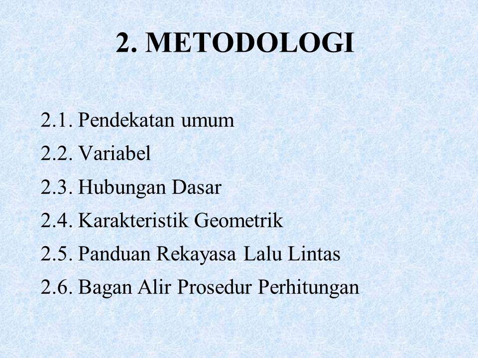 2. METODOLOGI 2.1. Pendekatan umum 2.2. Variabel 2.3. Hubungan Dasar