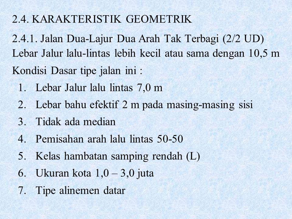 2.4. KARAKTERISTIK GEOMETRIK