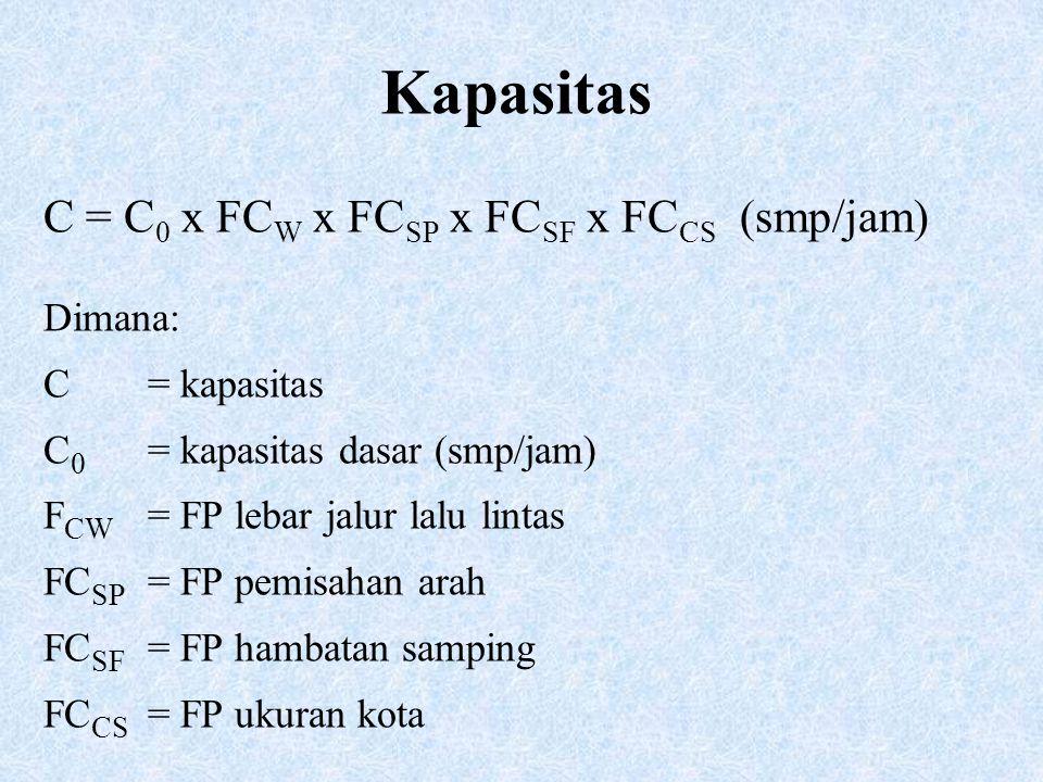 Kapasitas C = C0 x FCW x FCSP x FCSF x FCCS (smp/jam) Dimana: