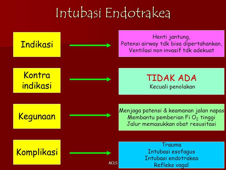 Intubasi Endotrakea Indikasi Kontra TIDAK ADA indikasi Kegunaan
