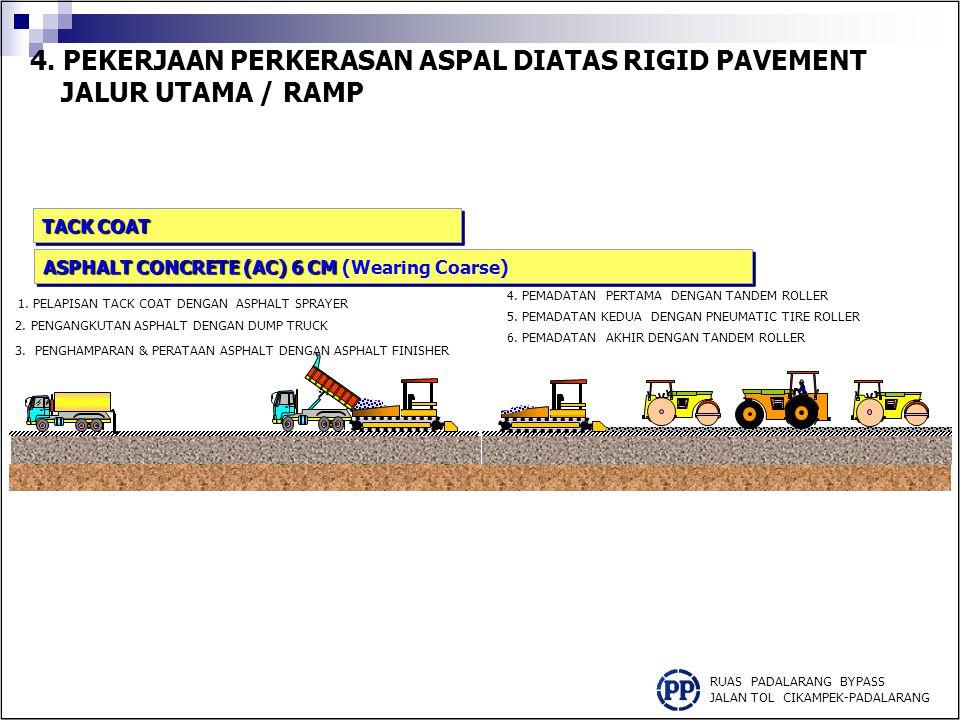 4. PEKERJAAN PERKERASAN ASPAL DIATAS RIGID PAVEMENT JALUR UTAMA / RAMP