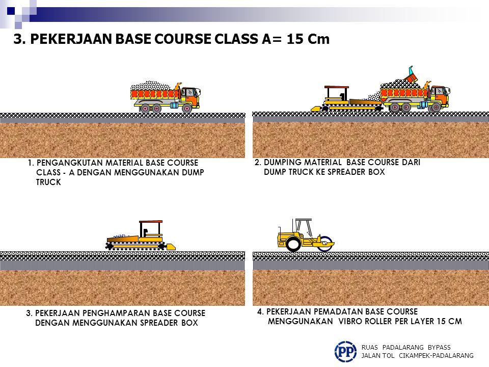 3. PEKERJAAN BASE COURSE CLASS A= 15 Cm