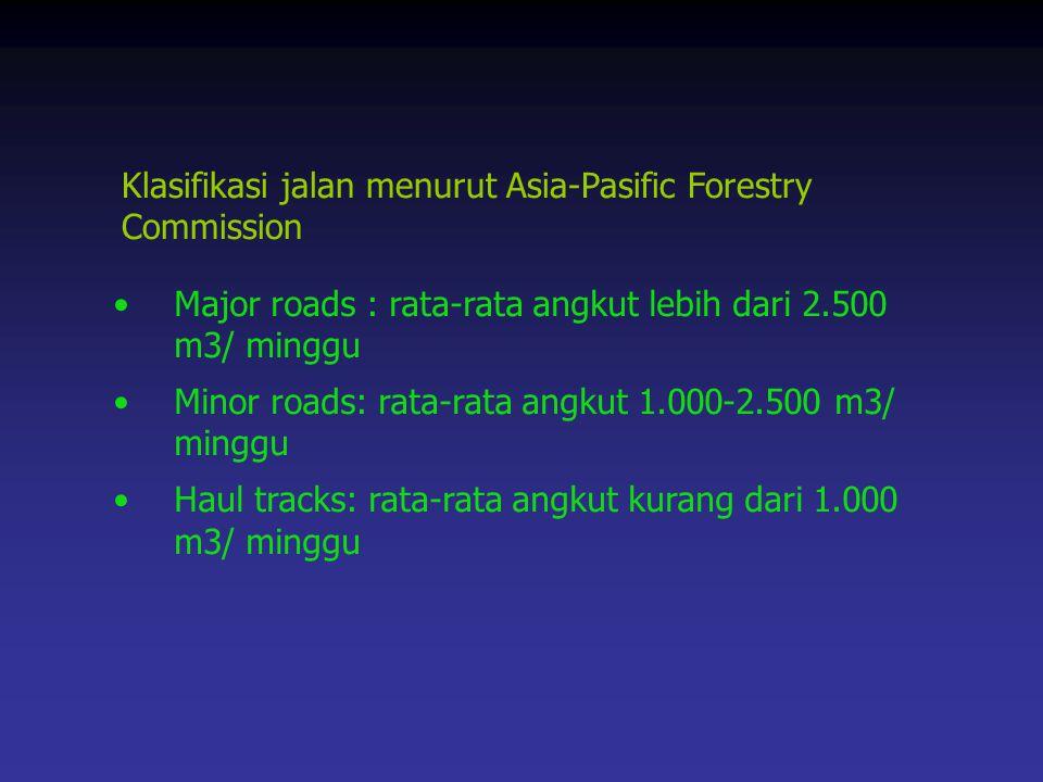 Klasifikasi jalan menurut Asia-Pasific Forestry Commission. Major roads : rata-rata angkut lebih dari 2.500 m3/ minggu.