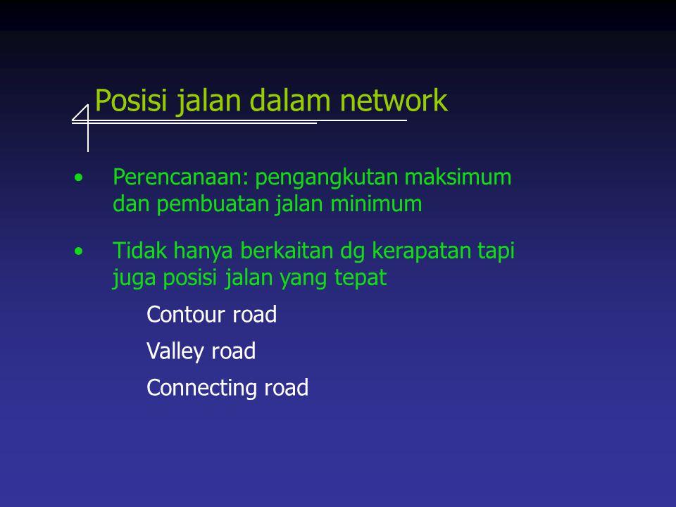 Posisi jalan dalam network