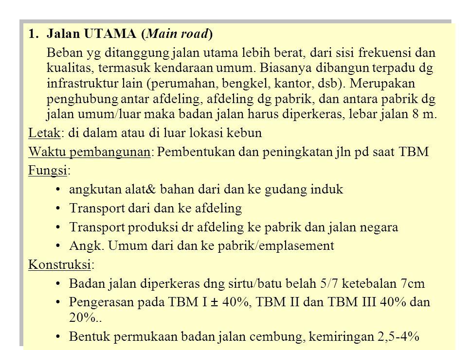 Jalan UTAMA (Main road)