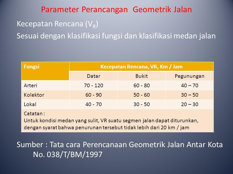 Parameter Perancangan Geometrik Jalan