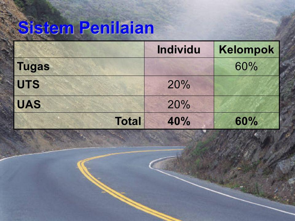 Sistem Penilaian Individu Kelompok Tugas 60% UTS 20% UAS Total 40%
