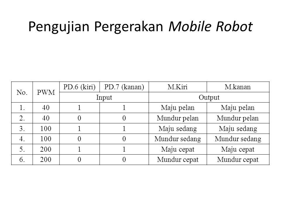 Pengujian Pergerakan Mobile Robot