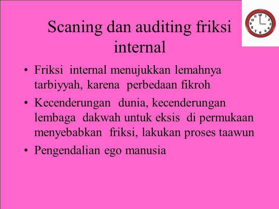 Scaning dan auditing friksi internal