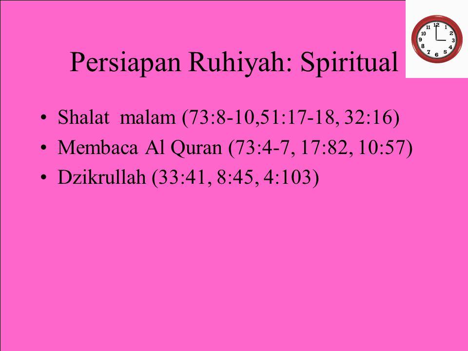 Persiapan Ruhiyah: Spiritual