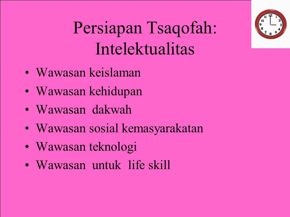 Persiapan Tsaqofah: Intelektualitas