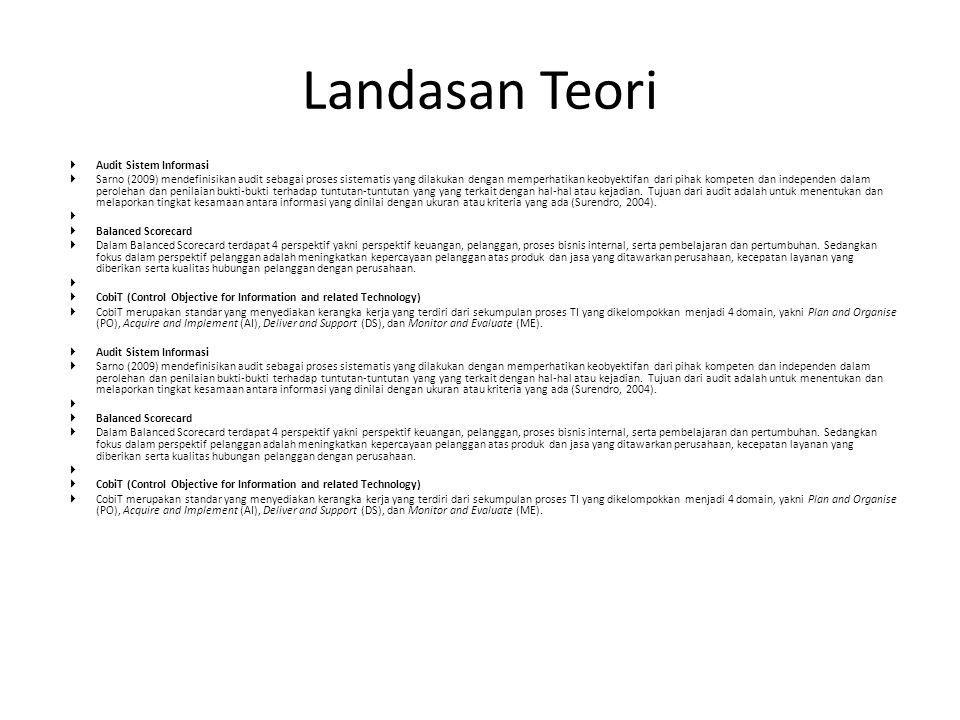 Landasan Teori Audit Sistem Informasi