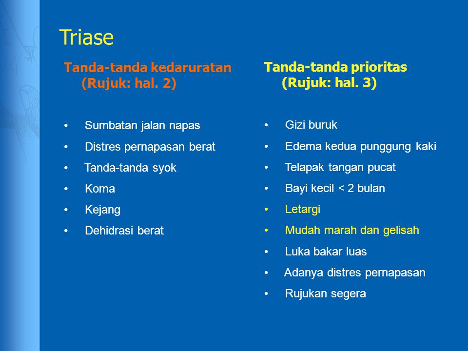 Triase Tanda-tanda kedaruratan (Rujuk: hal. 2)