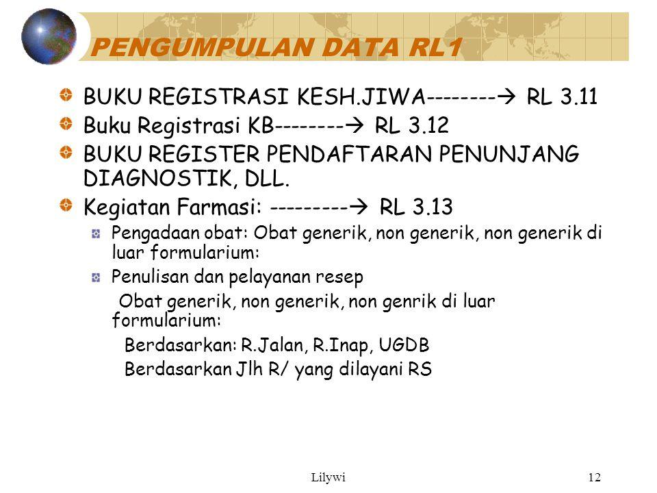 PENGUMPULAN DATA RL1 BUKU REGISTRASI KESH.JIWA-------- RL 3.11