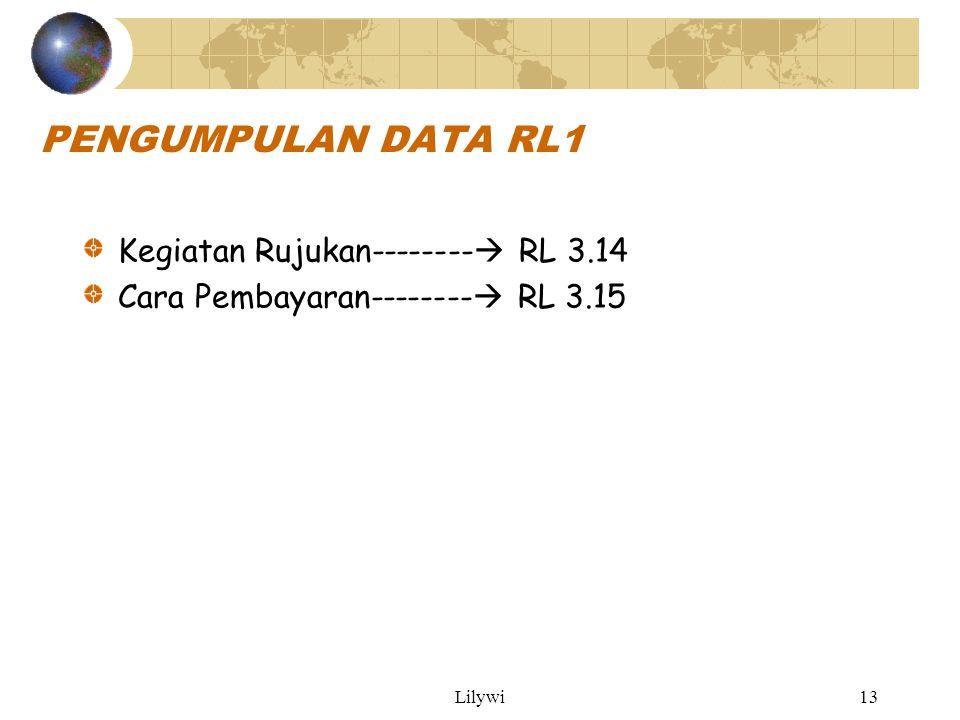 PENGUMPULAN DATA RL1 Kegiatan Rujukan-------- RL 3.14