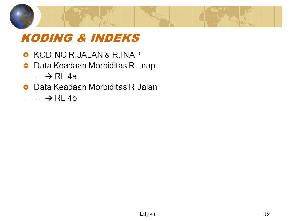 KODING & INDEKS KODING R.JALAN & R.INAP