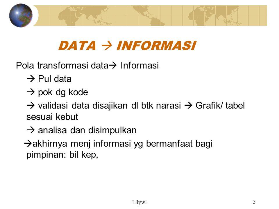 DATA  INFORMASI Pola transformasi data Informasi  Pul data