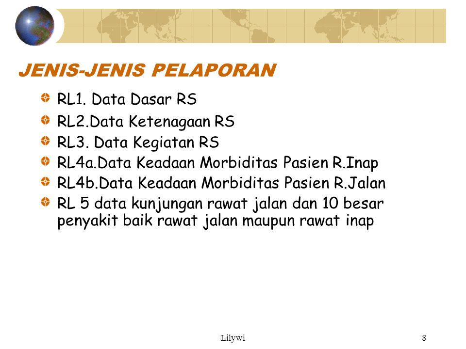 JENIS-JENIS PELAPORAN