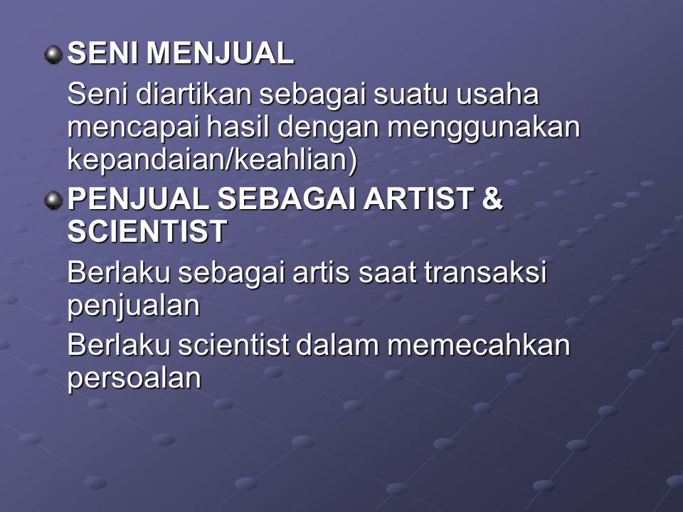 SENI MENJUAL Seni diartikan sebagai suatu usaha mencapai hasil dengan menggunakan kepandaian/keahlian)