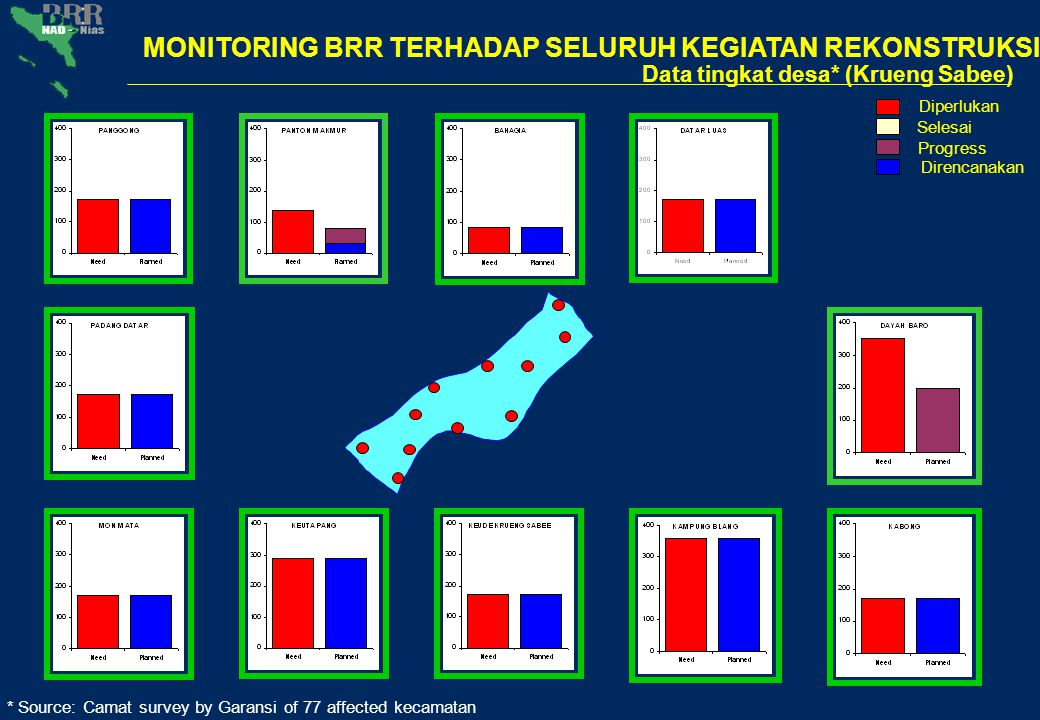 Hasil Analisis RAN Database Untuk Kegiatan per Wilayah