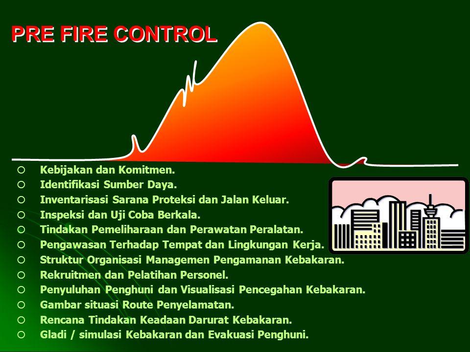 PRE FIRE CONTROL Kebijakan dan Komitmen. Identifikasi Sumber Daya.