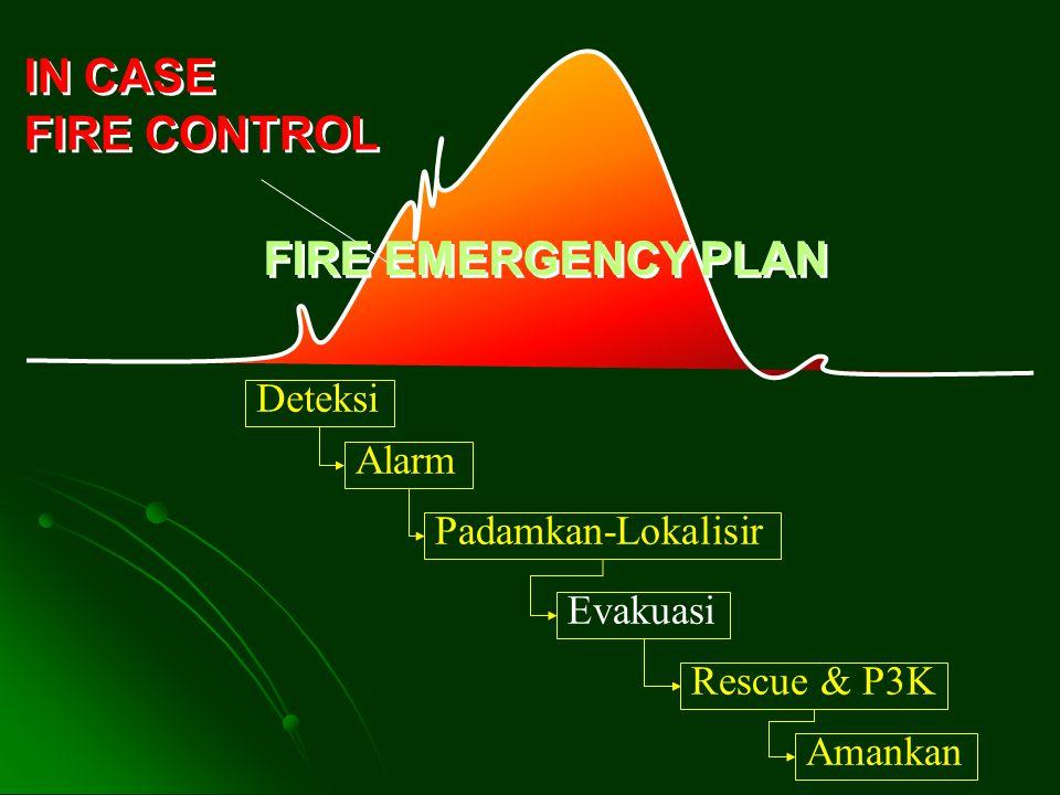 IN CASE FIRE CONTROL FIRE EMERGENCY PLAN Deteksi Alarm