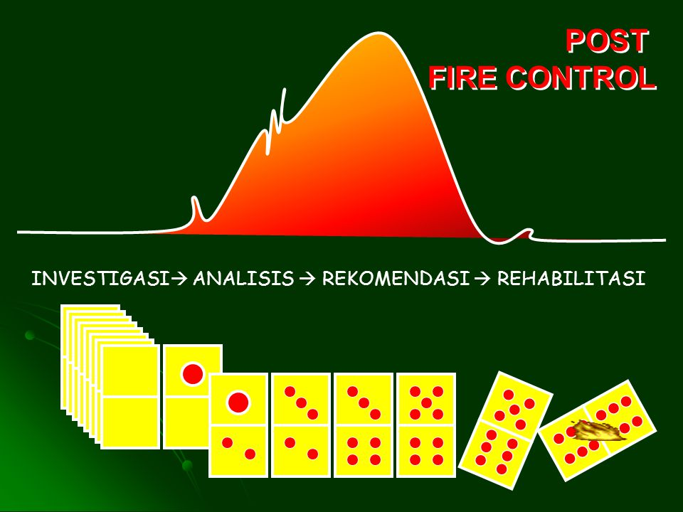 POST FIRE CONTROL INVESTIGASI ANALISIS  REKOMENDASI  REHABILITASI