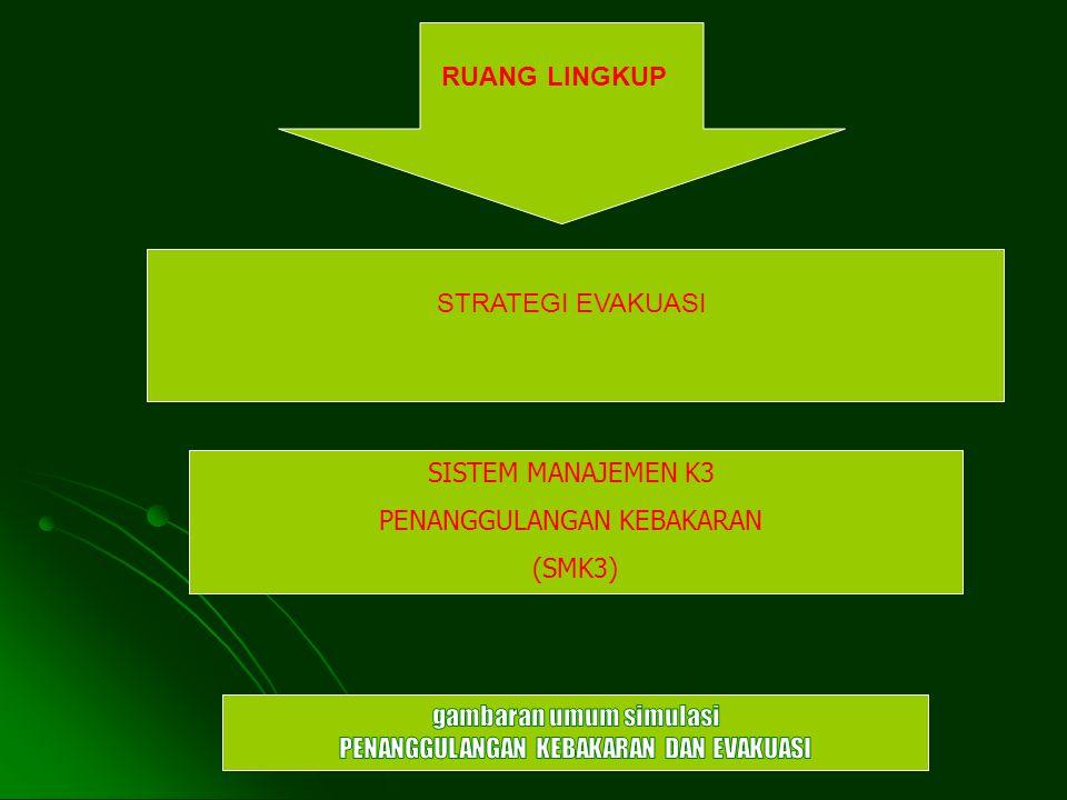 PENANGGULANGAN KEBAKARAN (SMK3)