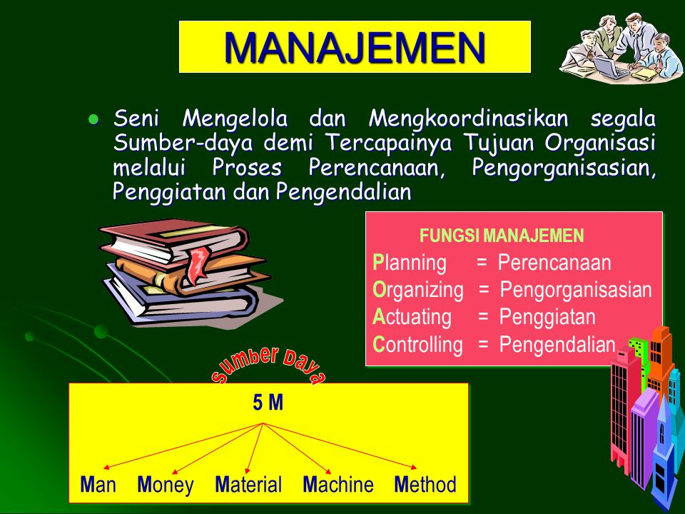 Man Money Material Machine Method