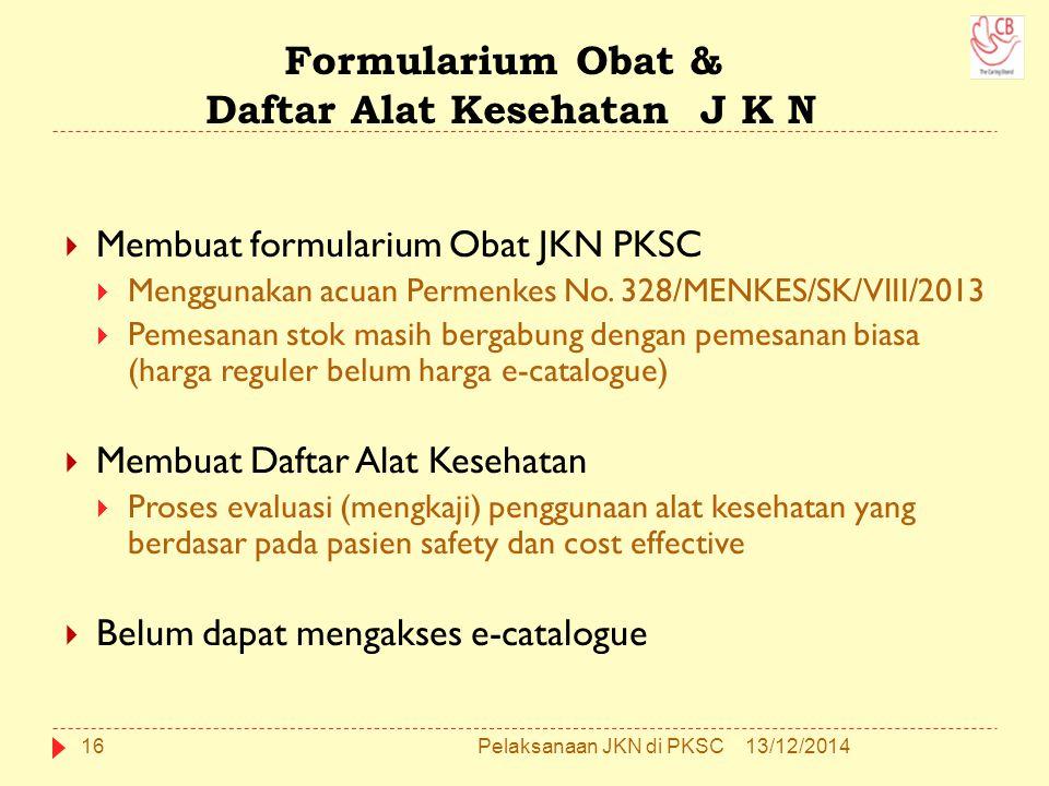 Formularium Obat & Daftar Alat Kesehatan J K N