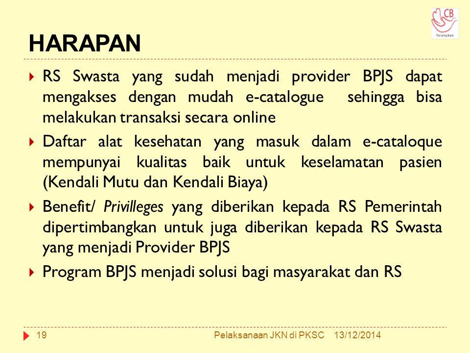 HARAPAN RS Swasta yang sudah menjadi provider BPJS dapat mengakses dengan mudah e-catalogue sehingga bisa melakukan transaksi secara online.